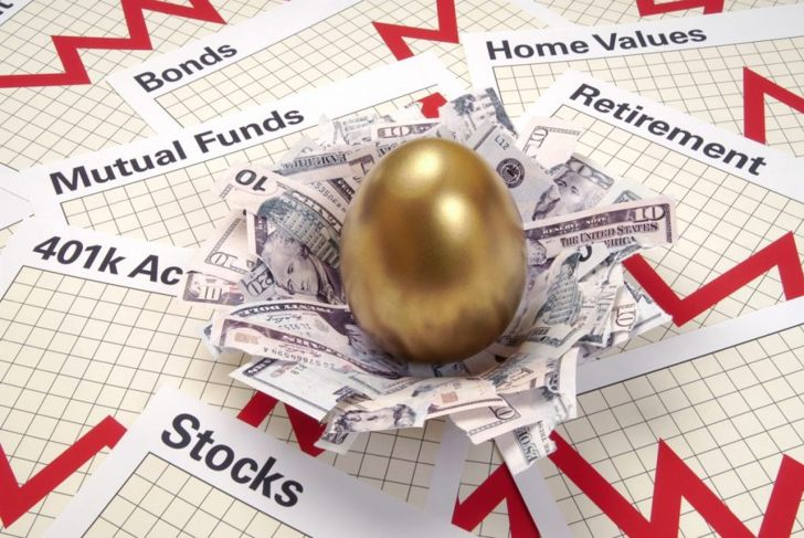 asset collateral