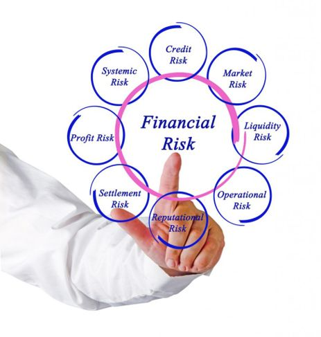 credit collateral
