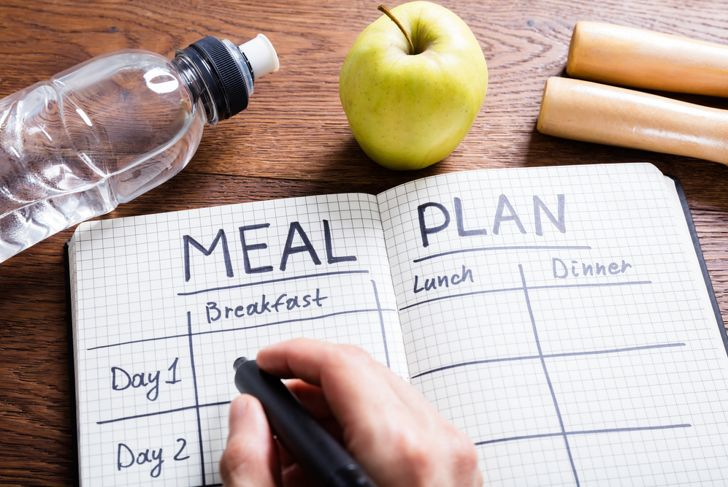 meal planning for different diets